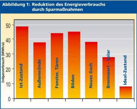 Gut bekannt energieverbraucher.de | Schimmel TK22