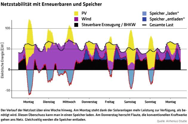 energieverbraucher.de | Kraftwerksneubau