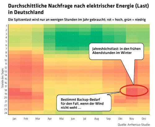 energieverbraucher.de   Kraftwerksneubau