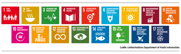 517 2712 Piktogramme UN-Agenda 2030 / Quelle: Grafik: United Nations Department of Public Information