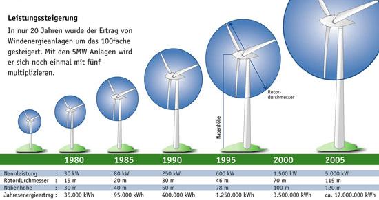 http://www.energieverbraucher.de/files_db/Folie3-web.jpg