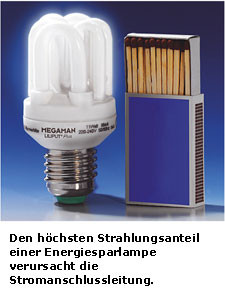 Strahlung Energiesparlampe