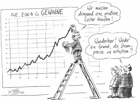 600 Cartoon Gaspreise